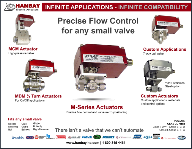 Hanbay Valve Actuators Applications